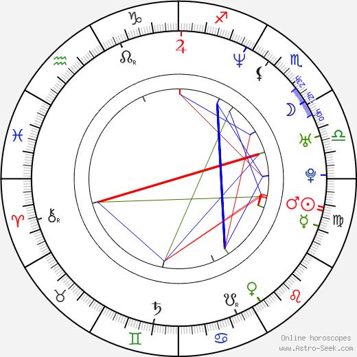 Ricky Koole birth chart, Ricky Koole astro natal horoscope, astrology