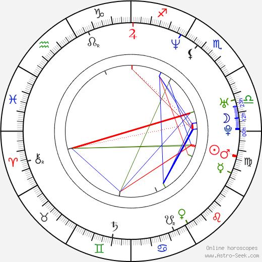Stephan Lacant tema natale, oroscopo, Stephan Lacant oroscopi gratuiti, astrologia
