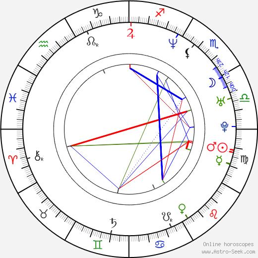 Tulip Joshi tema natale, oroscopo, Tulip Joshi oroscopi gratuiti, astrologia