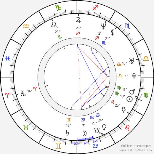 Vincent De Paul birth chart, biography, wikipedia 2020, 2021