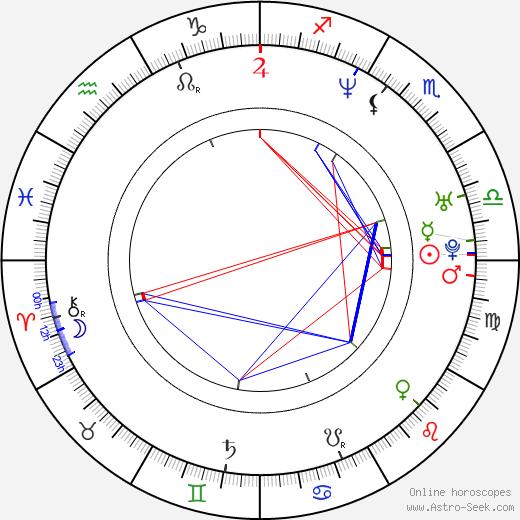 Vujity Tvrtko tema natale, oroscopo, Vujity Tvrtko oroscopi gratuiti, astrologia
