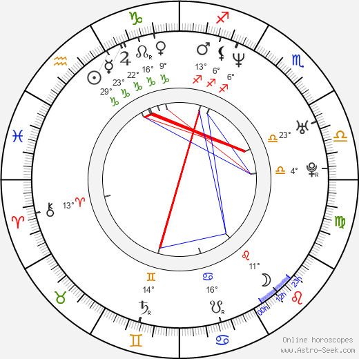 Aaron Yonda birth chart, biography, wikipedia 2018, 2019