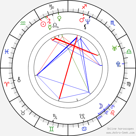Aaron Yonda astro natal birth chart, Aaron Yonda horoscope, astrology