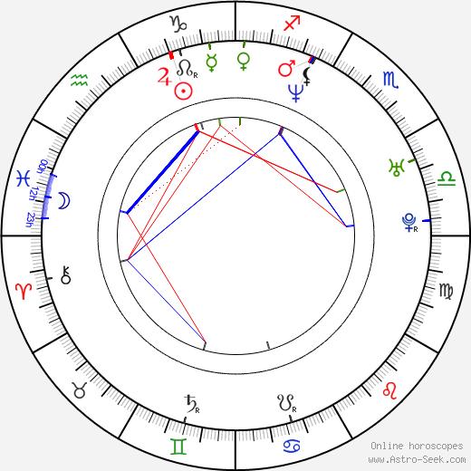 Анджела Беттис Angela Bettis день рождения гороскоп, Angela Bettis Натальная карта онлайн