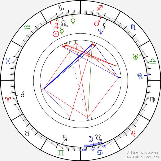 Billy Asher Rosenfeld astro natal birth chart, Billy Asher Rosenfeld horoscope, astrology