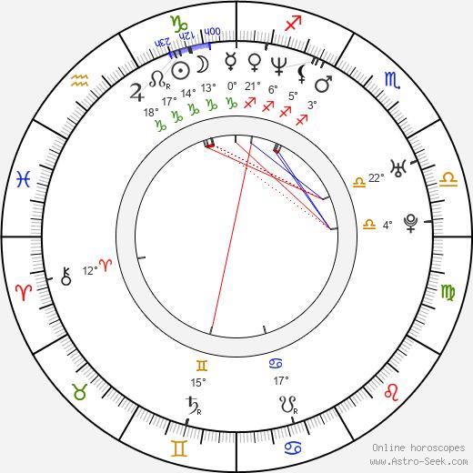 Carolina Vera birth chart, biography, wikipedia 2020, 2021