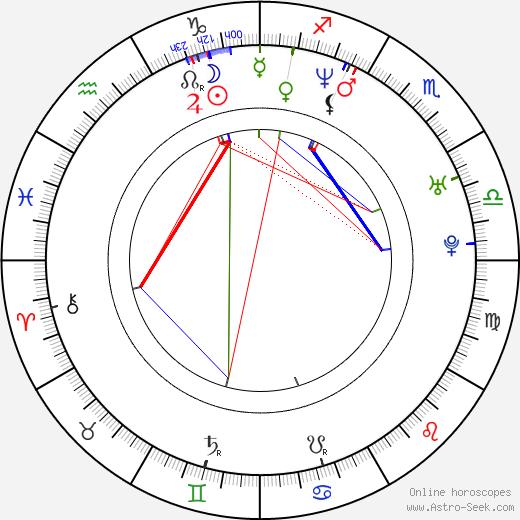 Carolina Vera birth chart, Carolina Vera astro natal horoscope, astrology