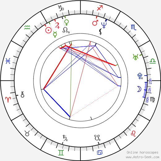 Chad Nell astro natal birth chart, Chad Nell horoscope, astrology