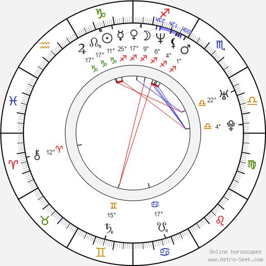 Danny Lloyd birth chart, biography, wikipedia 2020, 2021