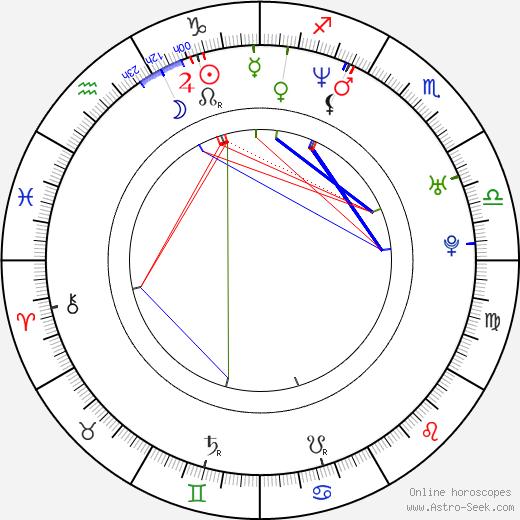 Derek Cecil birth chart, Derek Cecil astro natal horoscope, astrology