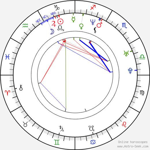 Diamond Foxxx Astro Natal Birth Chart Diamond Foxxx Horoscope Astrology