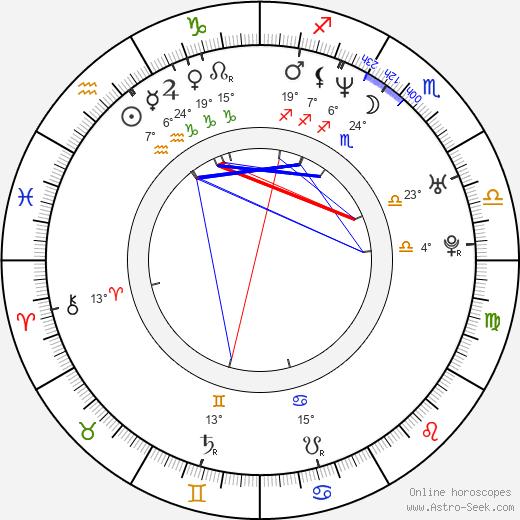 Edith Márquez birth chart, biography, wikipedia 2019, 2020