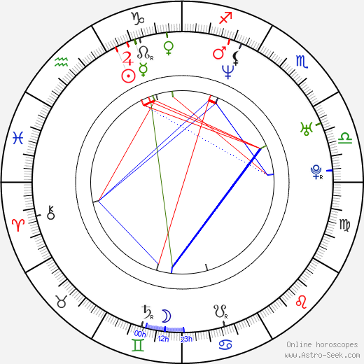 Eriko Tamura birth chart, Eriko Tamura astro natal horoscope, astrology