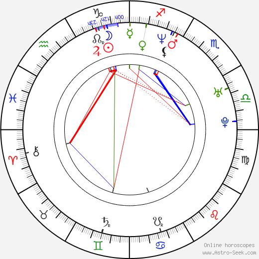 Хармони Корин Harmony Korine день рождения гороскоп, Harmony Korine Натальная карта онлайн