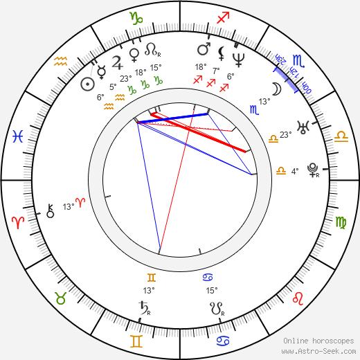 Jennifer Crystal birth chart, biography, wikipedia 2020, 2021