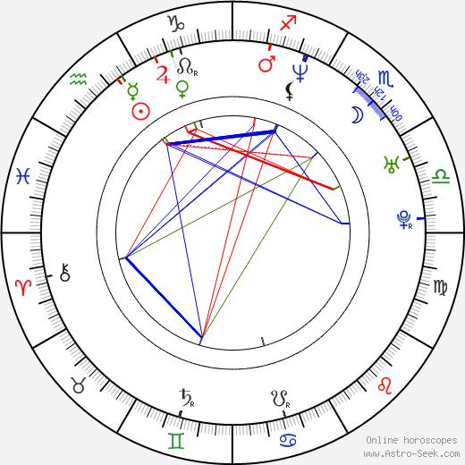 Jennifer Crystal birth chart, Jennifer Crystal astro natal horoscope, astrology