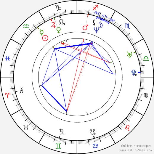 Jerome Allen tema natale, oroscopo, Jerome Allen oroscopi gratuiti, astrologia