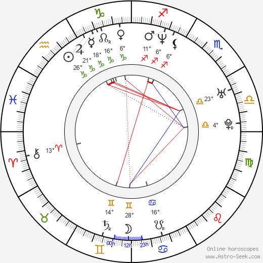 Josie Davis birth chart, biography, wikipedia 2019, 2020
