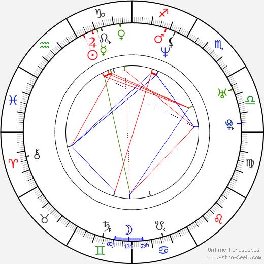 Josie Davis astro natal birth chart, Josie Davis horoscope, astrology
