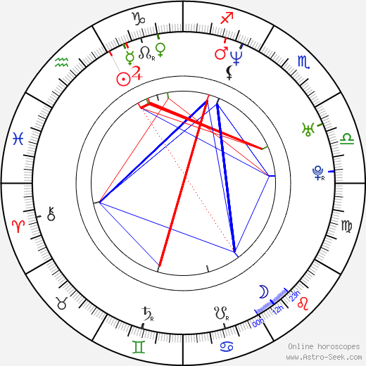 Karen Lancaume birth chart, Karen Lancaume astro natal horoscope, astrology