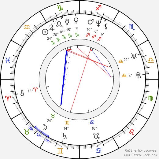 Kristina Copeland birth chart, biography, wikipedia 2019, 2020