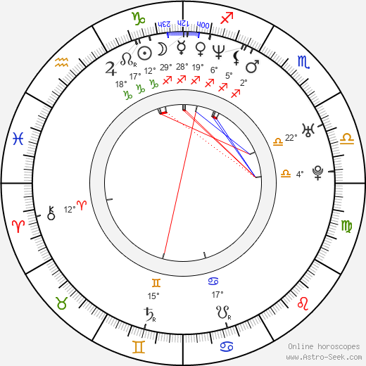 Michael Ostrowski birth chart, biography, wikipedia 2019, 2020