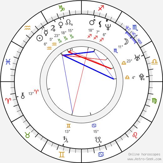 Mike Watt birth chart, biography, wikipedia 2019, 2020