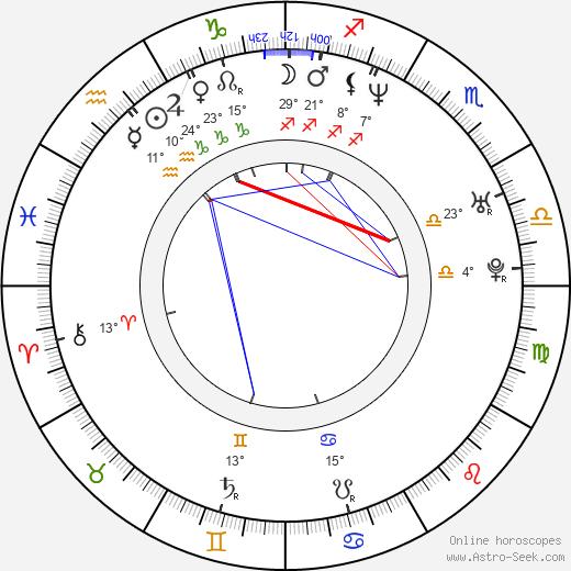 Paige Moss birth chart, biography, wikipedia 2020, 2021