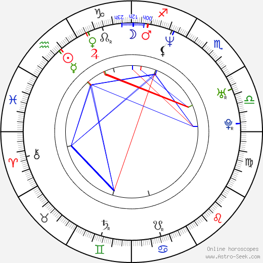 Paige Moss astro natal birth chart, Paige Moss horoscope, astrology