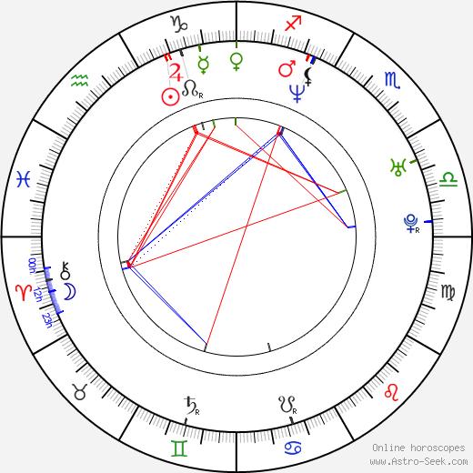 Rockmond Dunbar astro natal birth chart, Rockmond Dunbar horoscope, astrology