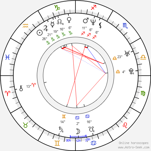 Ryô birth chart, biography, wikipedia 2019, 2020