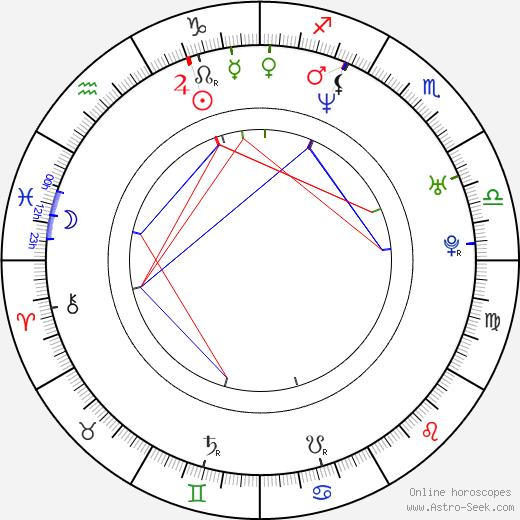 Шон Пол Sean Paul день рождения гороскоп, Sean Paul Натальная карта онлайн