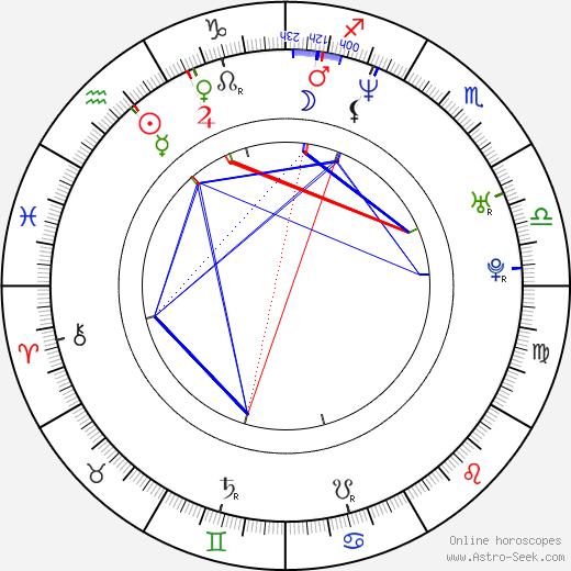Seo-jin Lee astro natal birth chart, Seo-jin Lee horoscope, astrology