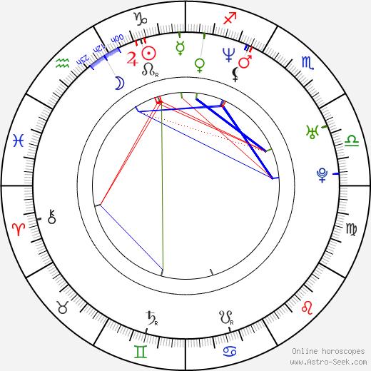 Seok-hyeon Jo astro natal birth chart, Seok-hyeon Jo horoscope, astrology