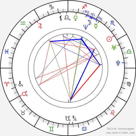 Alison Starling tema natale, oroscopo, Alison Starling oroscopi gratuiti, astrologia