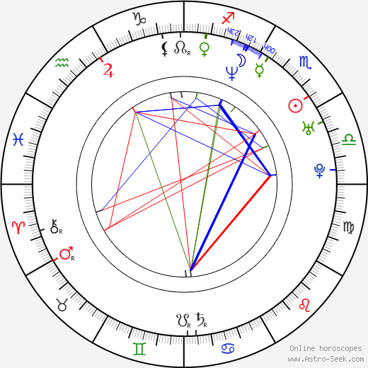 Amal McCaskill tema natale, oroscopo, Amal McCaskill oroscopi gratuiti, astrologia