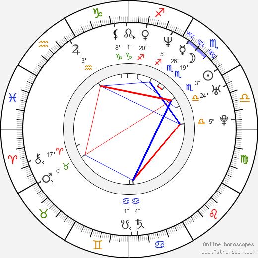 Aramisova birth chart, biography, wikipedia 2020, 2021