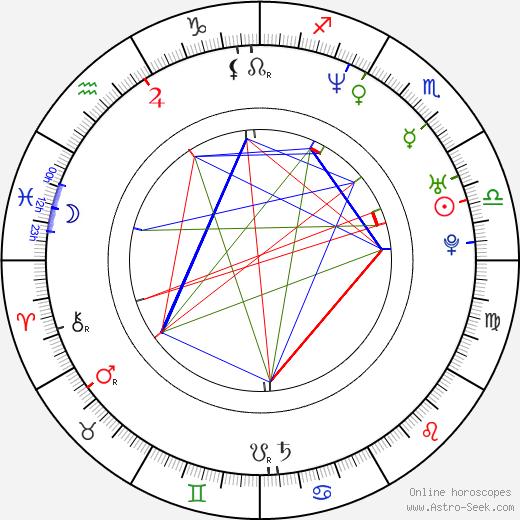Cal Cooper tema natale, oroscopo, Cal Cooper oroscopi gratuiti, astrologia