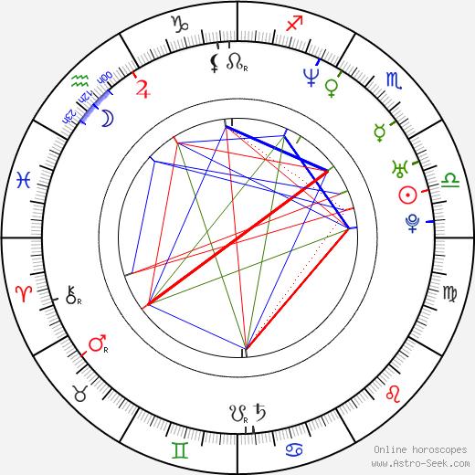 Chizzy Akudolu astro natal birth chart, Chizzy Akudolu horoscope, astrology