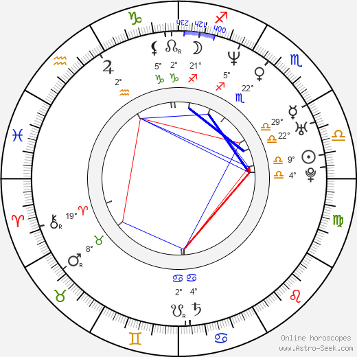 Efren Ramirez birth chart, biography, wikipedia 2019, 2020