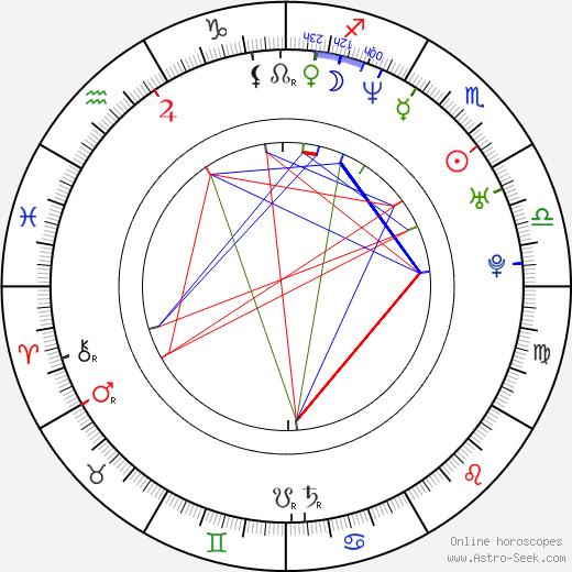 Éric Messier birth chart, Éric Messier astro natal horoscope, astrology