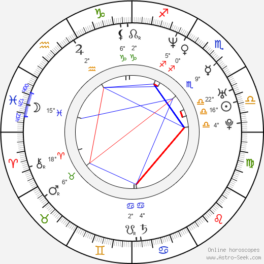 Jennifer Aspen birth chart, biography, wikipedia 2018, 2019