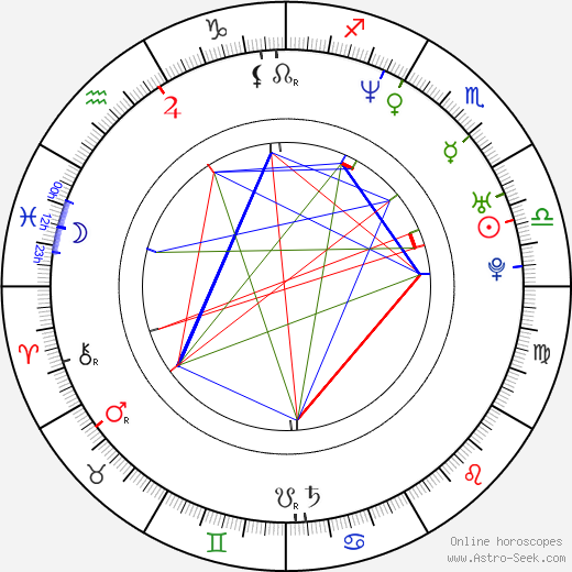Jennifer Aspen astro natal birth chart, Jennifer Aspen horoscope, astrology