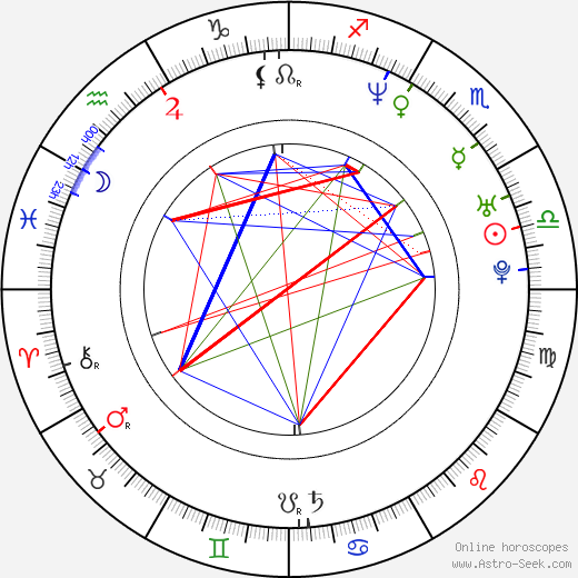 Ladislav Frej Jr. birth chart, Ladislav Frej Jr. astro natal horoscope, astrology