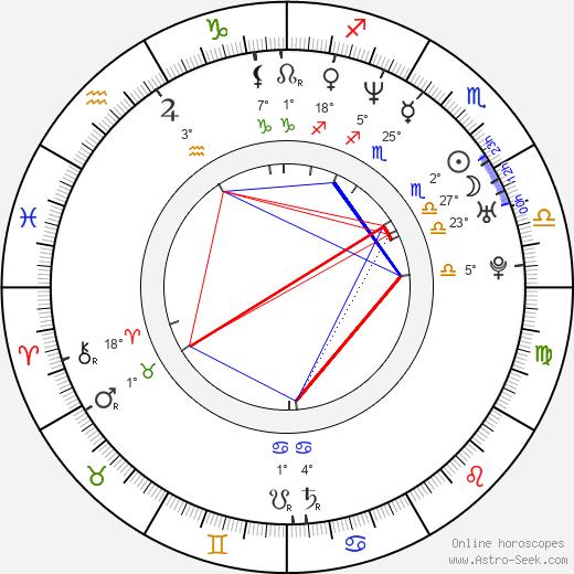 Lamont Bentley birth chart, biography, wikipedia 2019, 2020