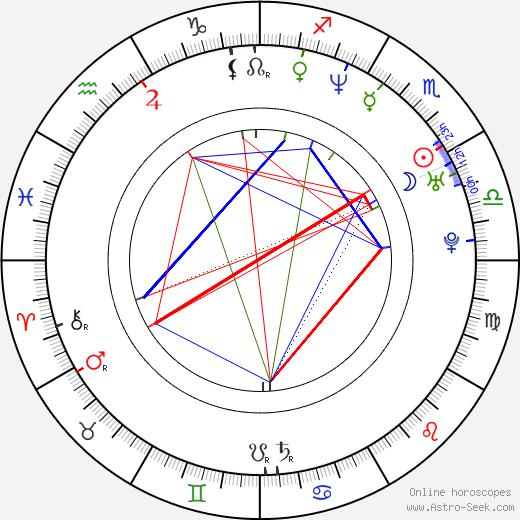 Lamont Bentley birth chart, Lamont Bentley astro natal horoscope, astrology