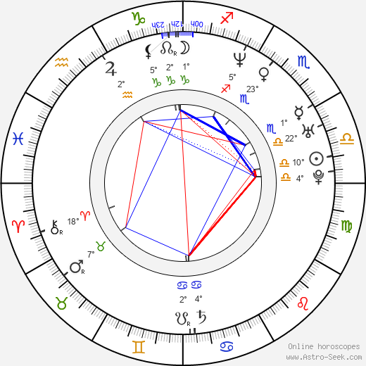 Lena Headey tema natale, biography, Biografia da Wikipedia 2020, 2021