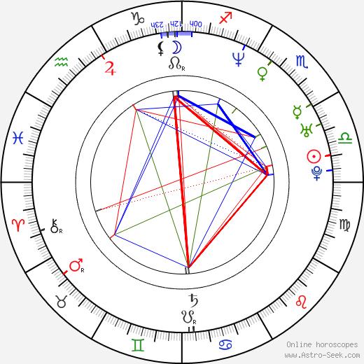 Lena Headey tema natale, oroscopo, Lena Headey oroscopi gratuiti, astrologia