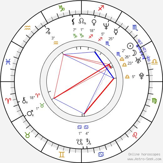 Michael Weston birth chart, biography, wikipedia 2019, 2020