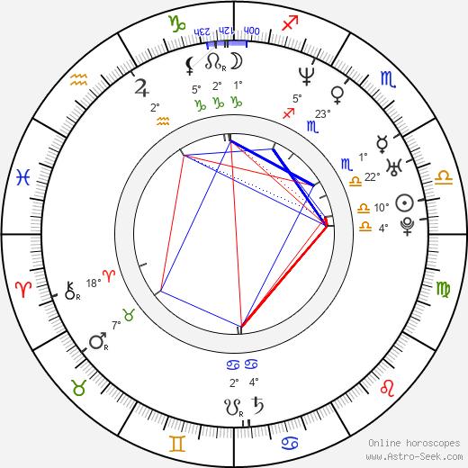 Neve Campbell birth chart, biography, wikipedia 2020, 2021